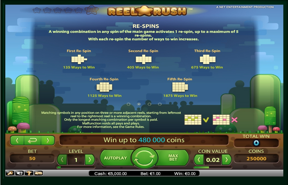 2 скриншот автомата онлайн Reel Rush Slot