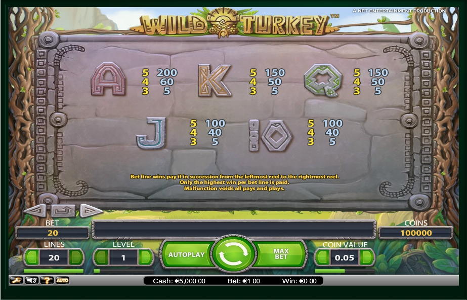 3 скриншот автомата онлайн Wild Turkey Slot
